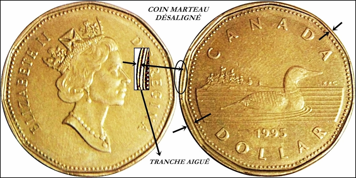Coins and Canada - Err...